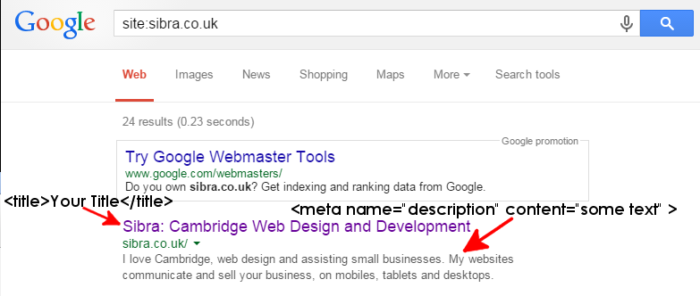 SEO Content Writing Made Simple: Your title tag and meta description appear here in Google's search results